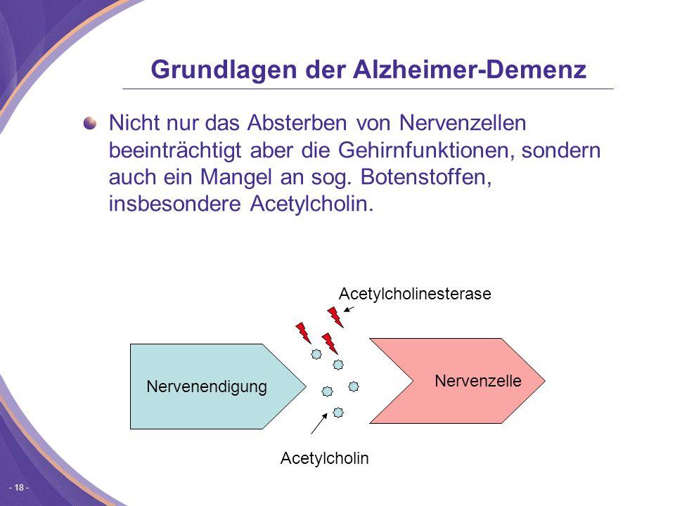 - 18 - Grundlagen der Alzheimer-Demenz Nicht nur das Absterben von Nervenzellen beeinträchtigt aber die Gehirnfunktionen, sondern auch ein Mangel an sog.