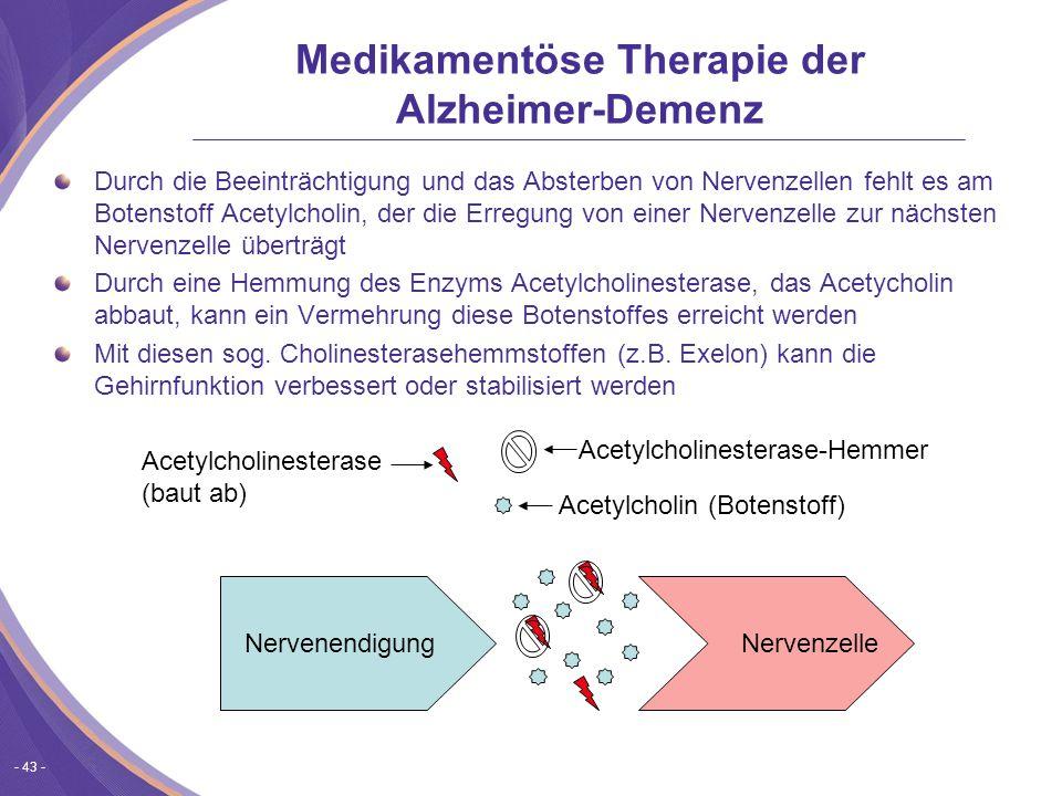 - 43 - Durch die Beeinträchtigung und das Absterben von Nervenzellen fehlt es am Botenstoff Acetylcholin, der die Erregung von einer Nervenzelle zur nächsten Nervenzelle überträgt Durch eine Hemmung des Enzyms Acetylcholinesterase, das Acetycholin abbaut, kann ein Vermehrung diese Botenstoffes erreicht werden Mit diesen sog.