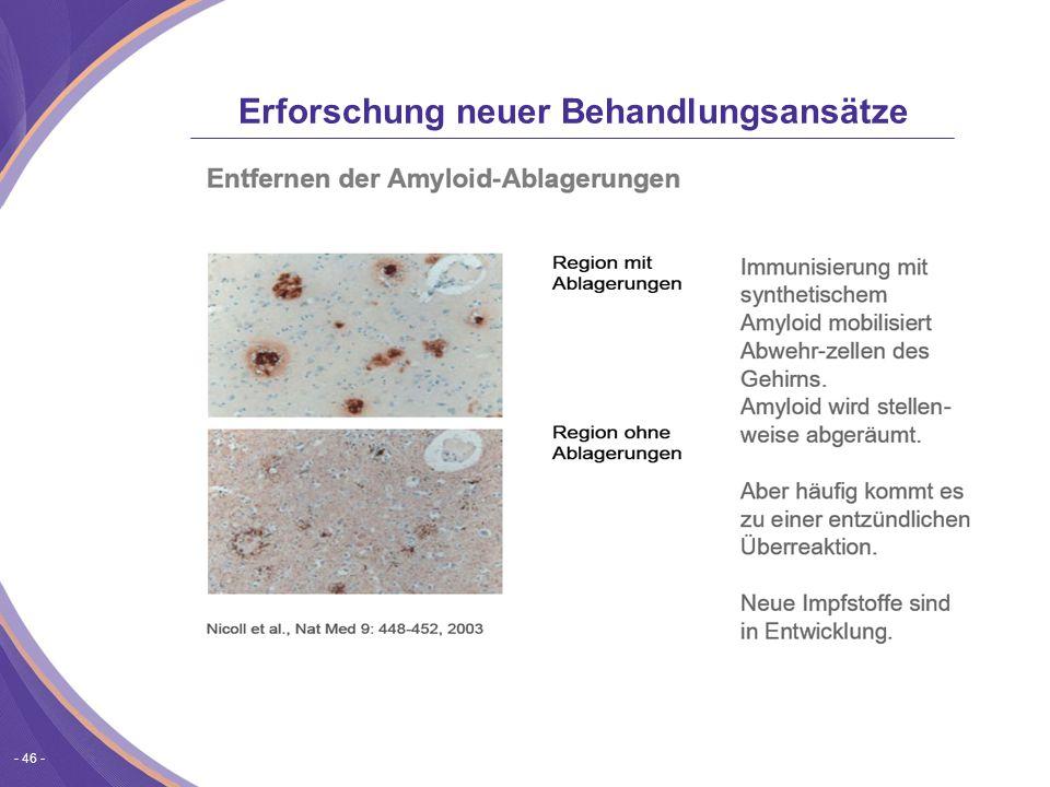 - 46 - Erforschung neuer Behandlungsansätze