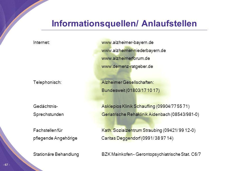 - 67 - Informationsquellen/ Anlaufstellen Internet: www.alzheimer-bayern.de www.alzheimer-niederbayern.de www.alzheimerforum.de www.demenz-ratgeber.de Telephonisch:Alzheimer Gesellschaften: Bundesweit (01803/17 10 17) Gedächtnis-Asklepios Klinik Schaufling (09904/77 55 71) SprechstundenGeriatrische Rehaklinik Aidenbach (08543/981-0) Fachstellen für Kath.