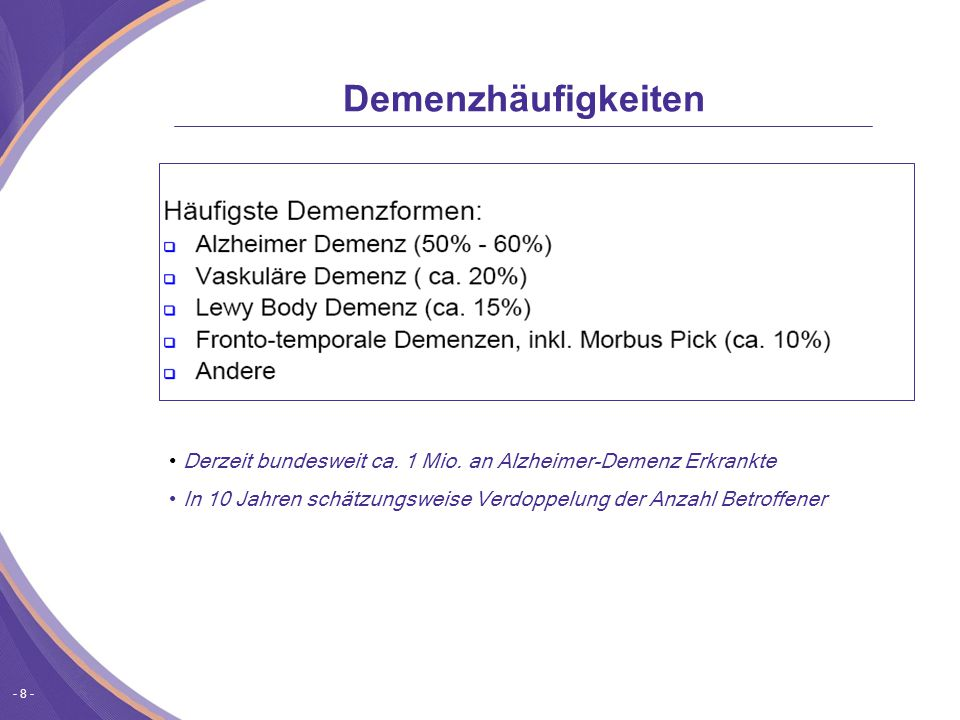 - 19 - Schrumpfung des Gehirns bei Alzheimer-Demenz Normal Alzheimer Erkrankung Courtesy of Albert Enz, PhD, Novartis Pharmaceuticals Corporation.