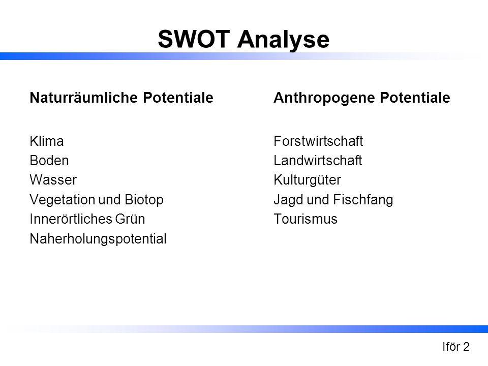 SWOT Analyse Iför 2 Naturräumliche PotentialeAnthropogene Potentiale KlimaForstwirtschaft BodenLandwirtschaft WasserKulturgüter Vegetation und BiotopJ