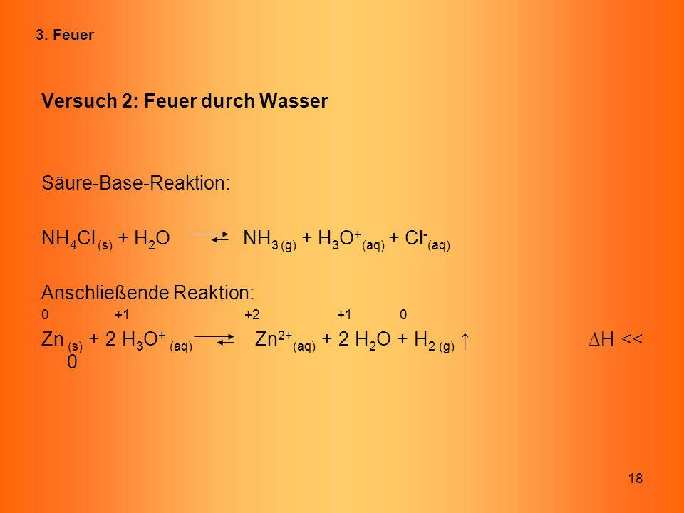 18 Versuch 2: Feuer durch Wasser Säure-Base-Reaktion: NH 4 Cl (s) + H 2 O NH 3 (g) + H 3 O + (aq) + Cl - (aq) Anschließende Reaktion: 0 +1 +2 +1 0 Zn