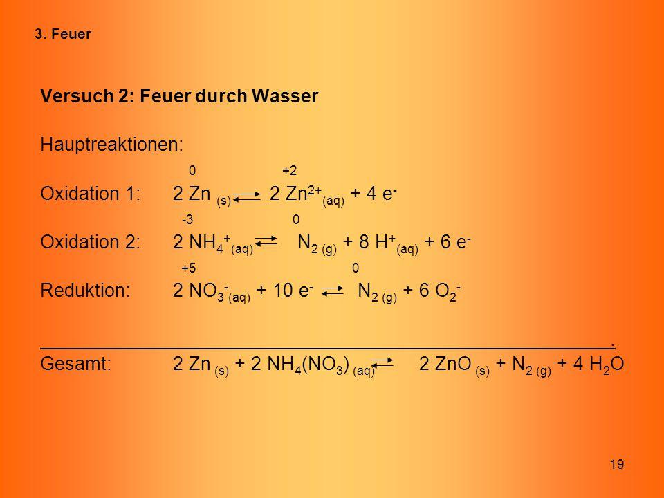 19 Versuch 2: Feuer durch Wasser Hauptreaktionen: 0 +2 Oxidation 1: 2 Zn (s) 2 Zn 2+ (aq) + 4 e - -3 0 Oxidation 2: 2 NH 4 + (aq) N 2 (g) + 8 H + (aq)