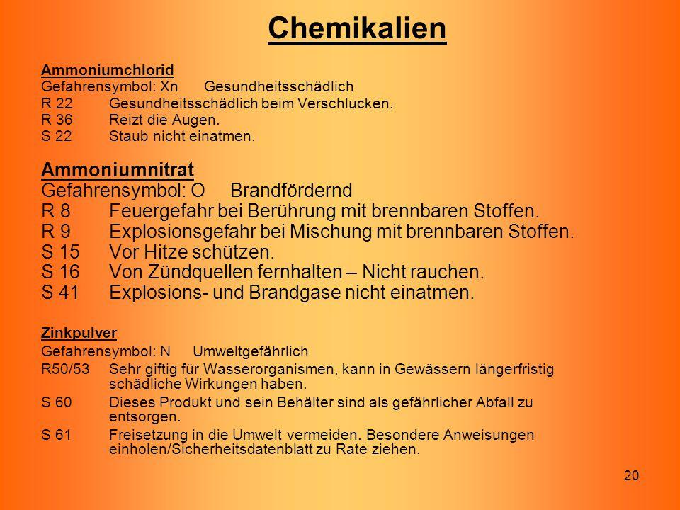 20 Chemikalien Ammoniumchlorid Gefahrensymbol: Xn Gesundheitsschädlich R 22 Gesundheitsschädlich beim Verschlucken. R 36 Reizt die Augen. S 22 Staub n