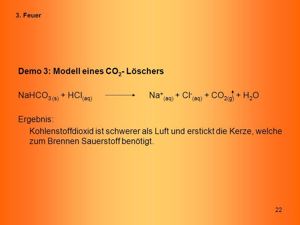22 Demo 3: Modell eines CO 2 - Löschers NaHCO 3 (s) + HCl (aq) Na + (aq) + Cl - (aq) + CO 2(g) + H 2 O Ergebnis: Kohlenstoffdioxid ist schwerer als Lu
