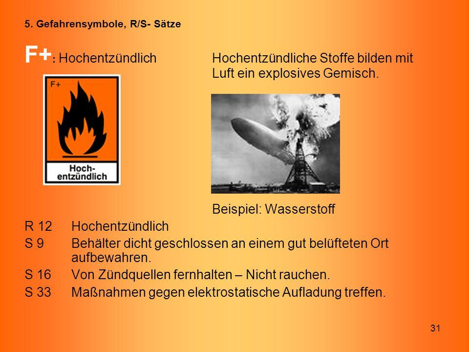 31 F+ : HochentzündlichHochentzündliche Stoffe bilden mit Luft ein explosives Gemisch. Beispiel: Wasserstoff R 12 Hochentzündlich S 9 Behälter dicht g