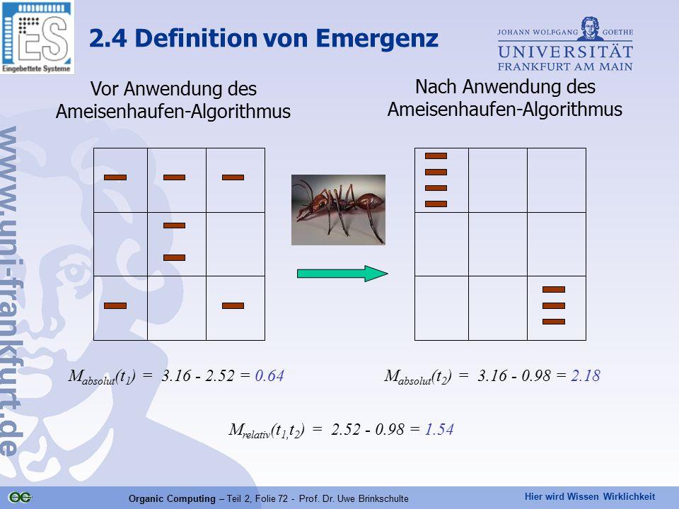 Hier wird Wissen Wirklichkeit Organic Computing – Teil 2, Folie 72 - Prof. Dr. Uwe Brinkschulte Vor Anwendung des Ameisenhaufen-Algorithmus 2.4 Defini