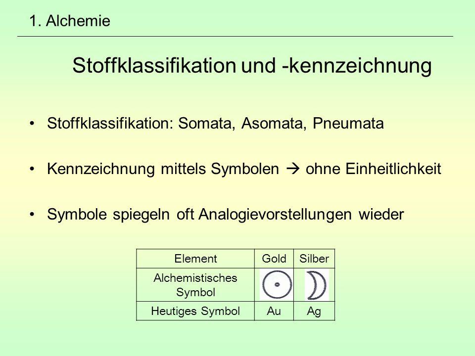 1. Alchemie Stoffklassifikation und -kennzeichnung Stoffklassifikation: Somata, Asomata, Pneumata Kennzeichnung mittels Symbolen  ohne Einheitlichkei