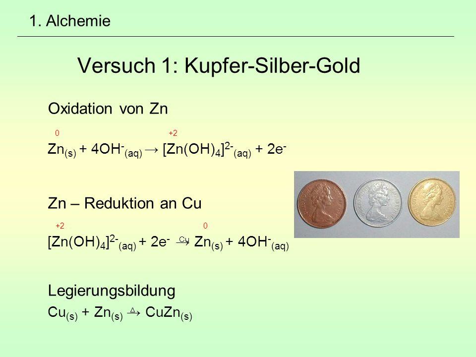 1. Alchemie Versuch 1: Kupfer-Silber-Gold Oxidation von Zn 0 +2 Zn (s) + 4OH - (aq) → [Zn(OH) 4 ] 2- (aq) + 2e - Zn – Reduktion an Cu +2 0 [Zn(OH) 4 ]