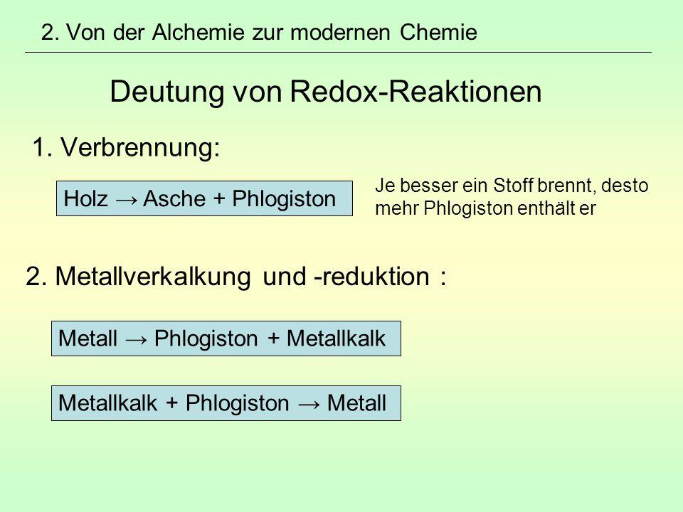 2. Von der Alchemie zur modernen Chemie Deutung von Redox-Reaktionen 1. Verbrennung: 2. Metallverkalkung und -reduktion : Holz → Asche + Phlogiston Je