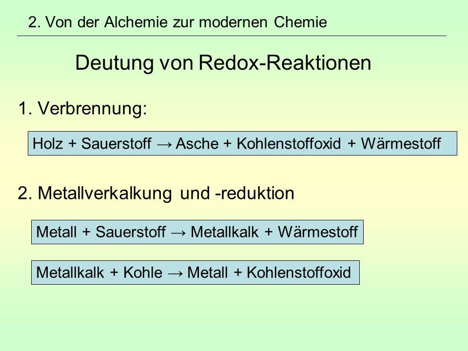2. Von der Alchemie zur modernen Chemie Deutung von Redox-Reaktionen 1. Verbrennung: 2. Metallverkalkung und -reduktion Holz + Sauerstoff → Asche + Ko