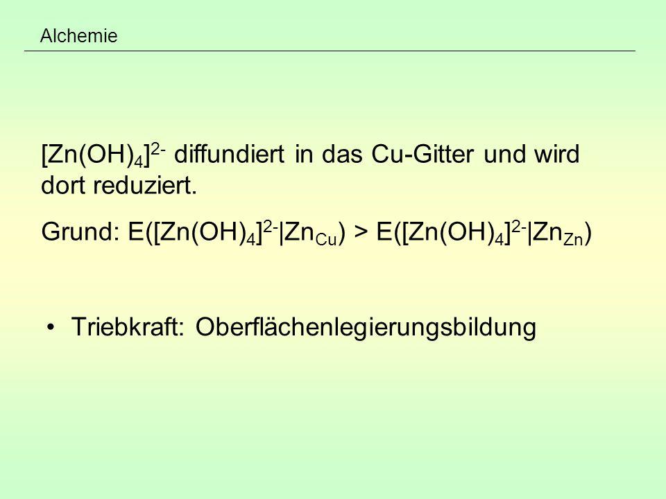 Alchemie Triebkraft: Oberflächenlegierungsbildung [Zn(OH) 4 ] 2- diffundiert in das Cu-Gitter und wird dort reduziert. Grund: E([Zn(OH) 4 ] 2- |Zn Cu