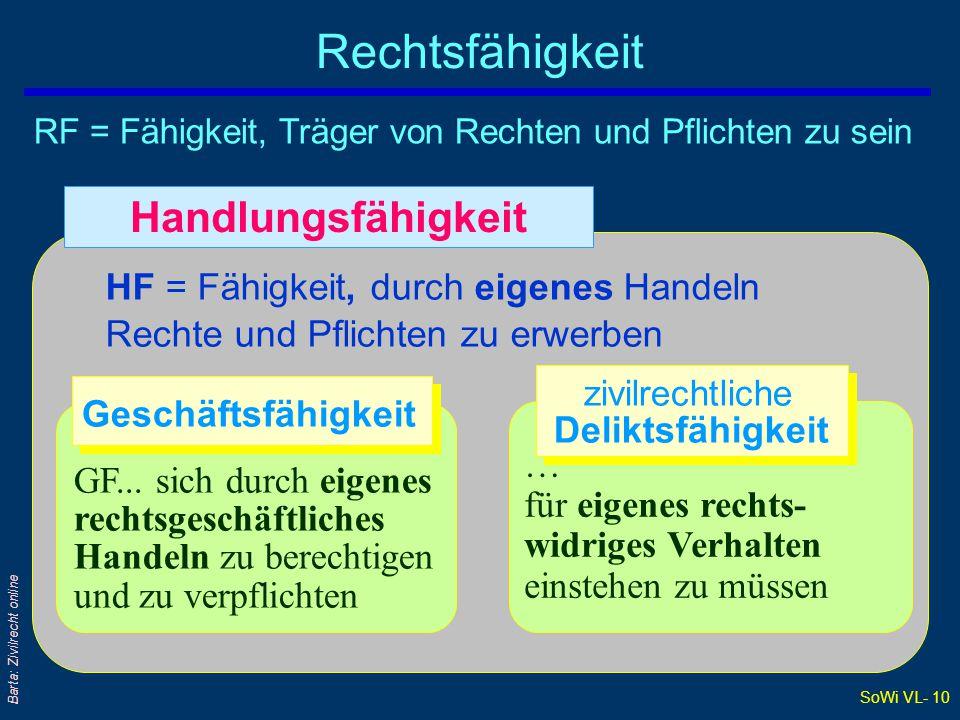 SoWi VL- 10 Barta: Zivilrecht online … für eigenes rechts- widriges Verhalten einstehen zu müssen GF... sich durch eigenes rechtsgeschäftliches Handel