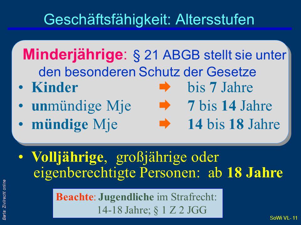 SoWi VL- 11 Barta: Zivilrecht online Geschäftsfähigkeit: Altersstufen Minderjährige: § 21 ABGB stellt sie unter den besonderen Schutz der Gesetze Kind