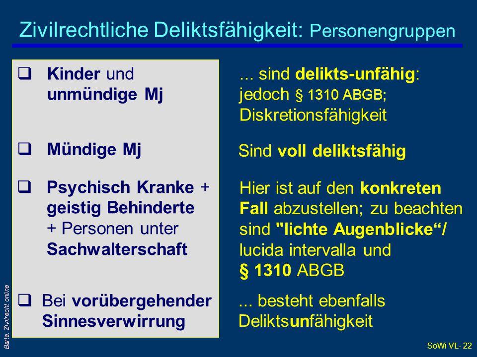 SoWi VL- 22 Barta: Zivilrecht online Zivilrechtliche Deliktsfähigkeit: Personengruppen  Kinder und unmündige Mj... sind delikts-unfähig: jedoch § 131