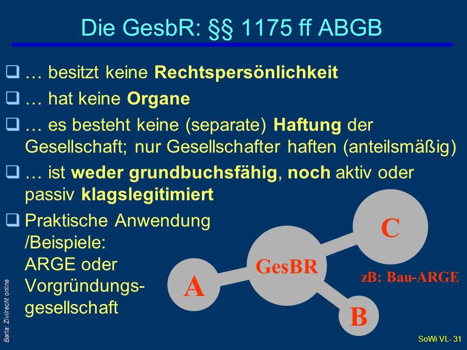 SoWi VL- 31 Barta: Zivilrecht online Die GesbR: §§ 1175 ff ABGB q… besitzt keine Rechtspersönlichkeit q… hat keine Organe q… es besteht keine (separat