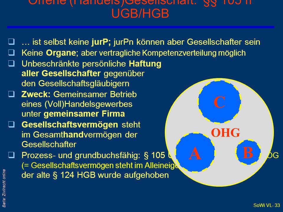 SoWi VL- 33 Barta: Zivilrecht online Offene (Handels)Gesellschaft: §§ 105 ff UGB/HGB q… ist selbst keine jurP; jurPn können aber Gesellschafter sein q