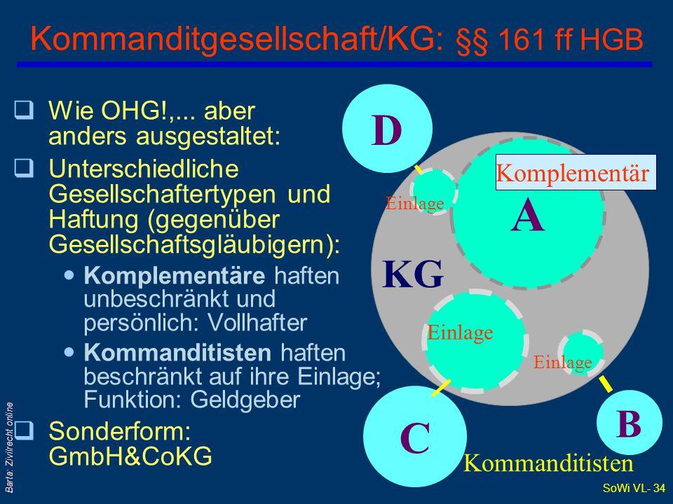 SoWi VL- 34 Barta: Zivilrecht online Kommanditgesellschaft/KG: §§ 161 ff HGB  Wie OHG!,... aber anders ausgestaltet:  Unterschiedliche Gesellschafte