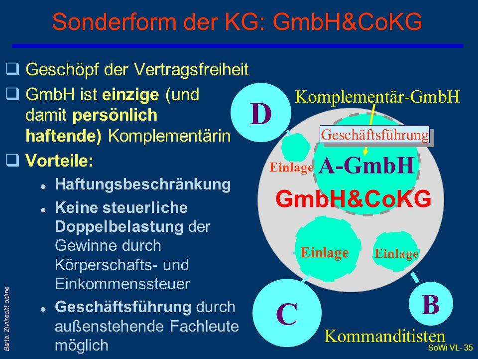 SoWi VL- 35 Barta: Zivilrecht online Sonderform der KG: GmbH&CoKG qGeschöpf der Vertragsfreiheit qGmbH ist einzige (und damit persönlich haftende) Kom