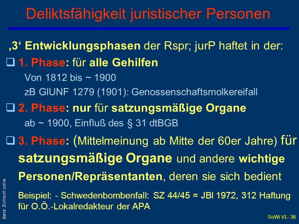 SoWi VL- 36 Barta: Zivilrecht online Deliktsfähigkeit juristischer Personen '3' Entwicklungsphasen der Rspr; jurP haftet in der: q1. Phase: für alle G