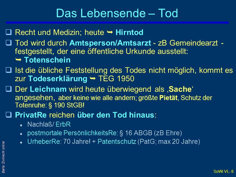 SoWi VL- 8 Barta: Zivilrecht online Das Lebensende – Tod qRecht und Medizin; heute  Hirntod qTod wird durch Amtsperson/Amtsarzt - zB Gemeindearzt - f