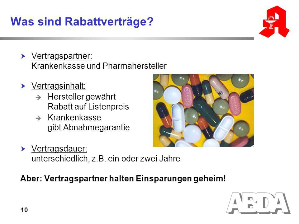 10 Was sind Rabattverträge?  Vertragspartner: Krankenkasse und Pharmahersteller  Vertragsinhalt:  Hersteller gewährt Rabatt auf Listenpreis  Krank