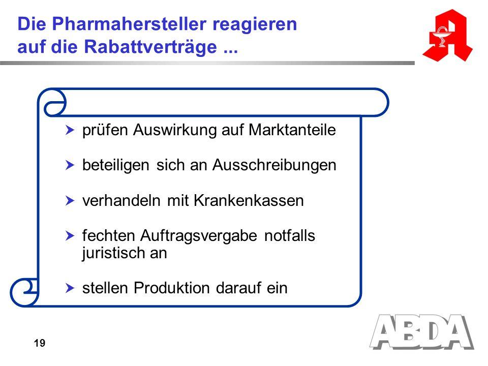 19 Die Pharmahersteller reagieren auf die Rabattverträge...  prüfen Auswirkung auf Marktanteile  beteiligen sich an Ausschreibungen  verhandeln mit