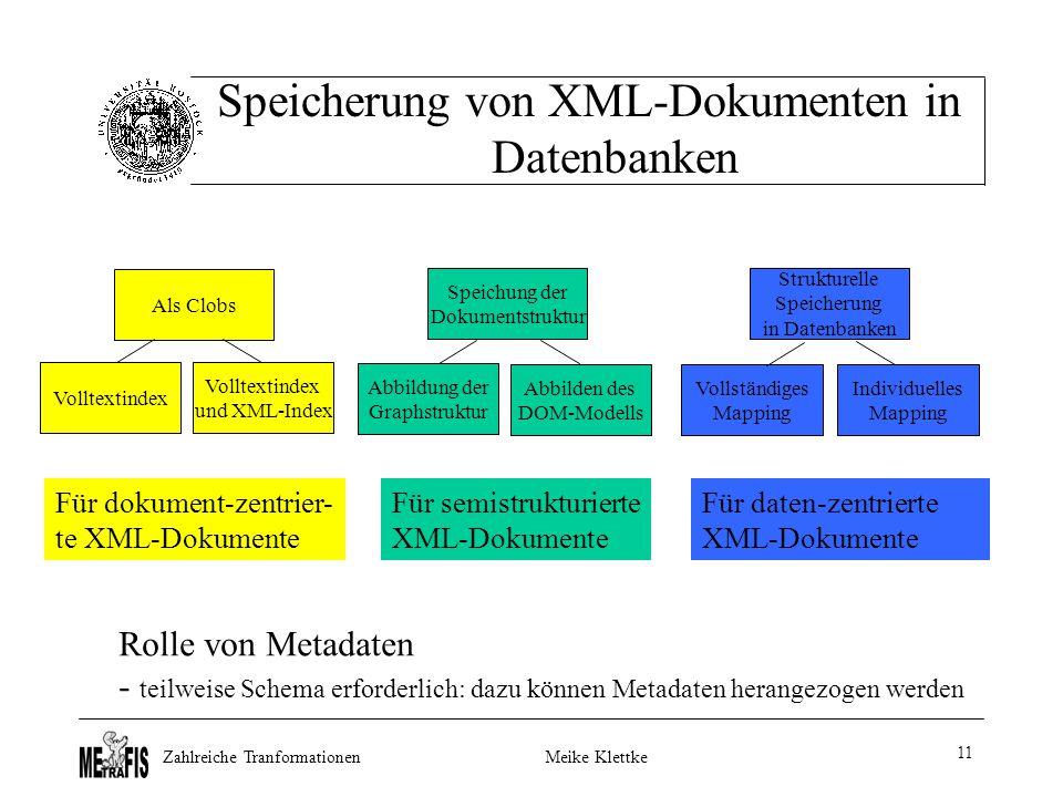 Zahlreiche TranformationenMeike Klettke 11 Volltextindex und XML-Index Volltextindex Als Clobs Speicherung von XML-Dokumenten in Datenbanken Speichung der Dokumentstruktur Strukturelle Speicherung in Datenbanken Vollständiges Mapping Individuelles Mapping Abbilden des DOM-Modells Abbildung der Graphstruktur Für dokument-zentrier- te XML-Dokumente Für daten-zentrierte XML-Dokumente Für semistrukturierte XML-Dokumente Rolle von Metadaten - teilweise Schema erforderlich: dazu können Metadaten herangezogen werden