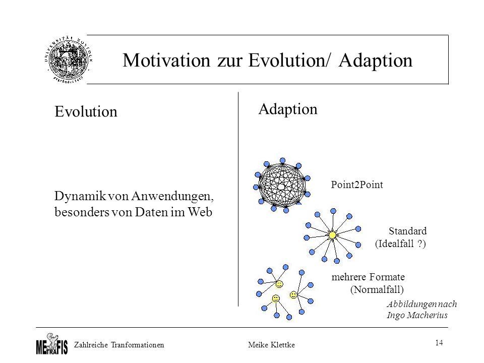 Zahlreiche TranformationenMeike Klettke 14 Motivation zur Evolution/ Adaption Standard (Idealfall ) mehrere Formate (Normalfall) Point2Point Abbildungen nach Ingo Macherius Dynamik von Anwendungen, besonders von Daten im Web Evolution Adaption