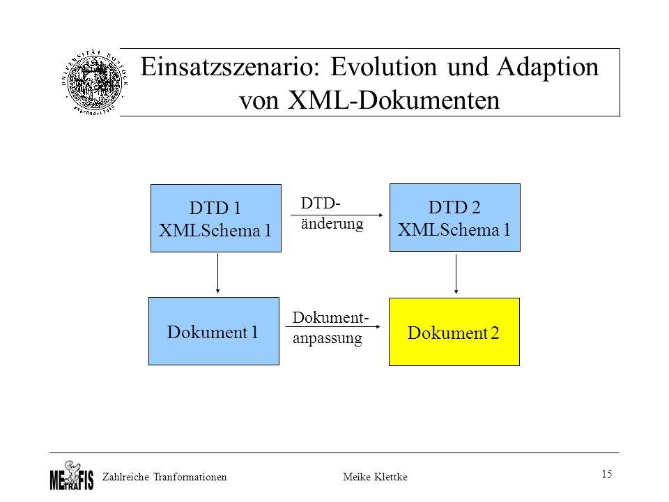 Zahlreiche TranformationenMeike Klettke 15 Einsatzszenario: Evolution und Adaption von XML-Dokumenten DTD 1 XMLSchema 1 Dokument 1 Dokument 2 DTD 2 XMLSchema 1 DTD- änderung Dokument- anpassung