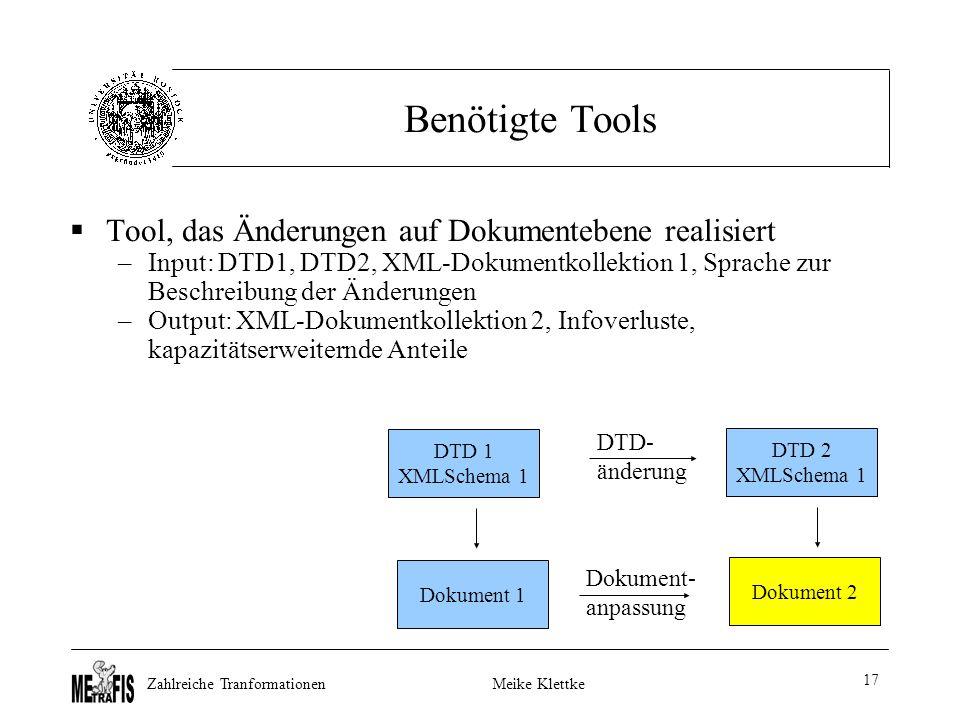 Zahlreiche TranformationenMeike Klettke 17 Benötigte Tools  Tool, das Änderungen auf Dokumentebene realisiert –Input: DTD1, DTD2, XML-Dokumentkollektion 1, Sprache zur Beschreibung der Änderungen –Output: XML-Dokumentkollektion 2, Infoverluste, kapazitätserweiternde Anteile DTD 1 XMLSchema 1 Dokument 1 Dokument 2 DTD 2 XMLSchema 1 DTD- änderung Dokument- anpassung