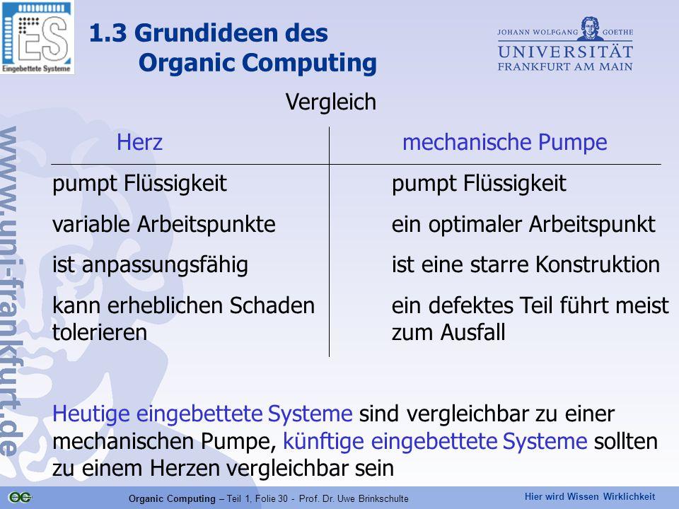 Hier wird Wissen Wirklichkeit Organic Computing – Teil 1, Folie 30 - Prof. Dr. Uwe Brinkschulte 1.3 Grundideen des Organic Computing Vergleich Herz me