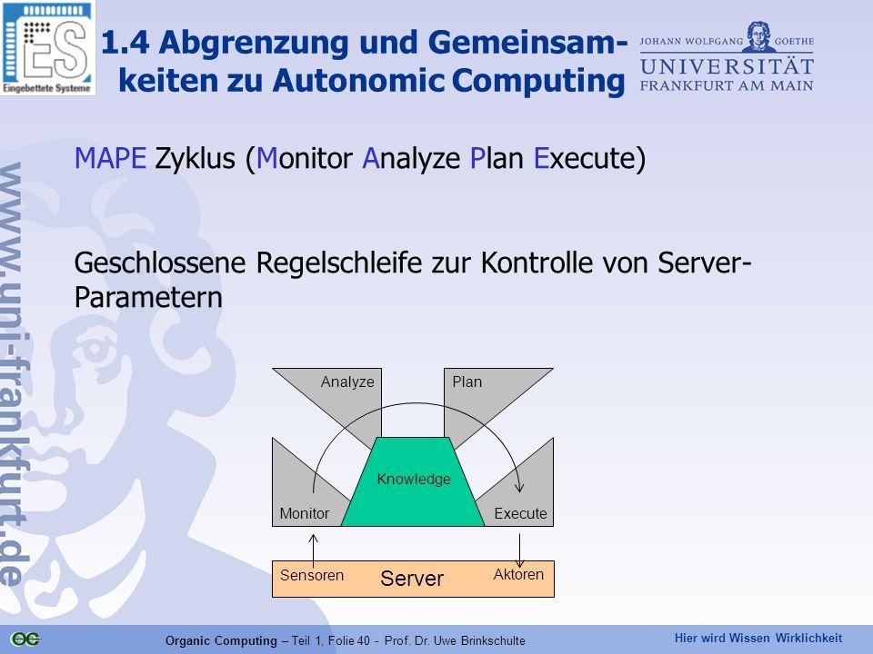 Hier wird Wissen Wirklichkeit Organic Computing – Teil 1, Folie 40 - Prof. Dr. Uwe Brinkschulte 1.4 Abgrenzung und Gemeinsam- keiten zu Autonomic Comp