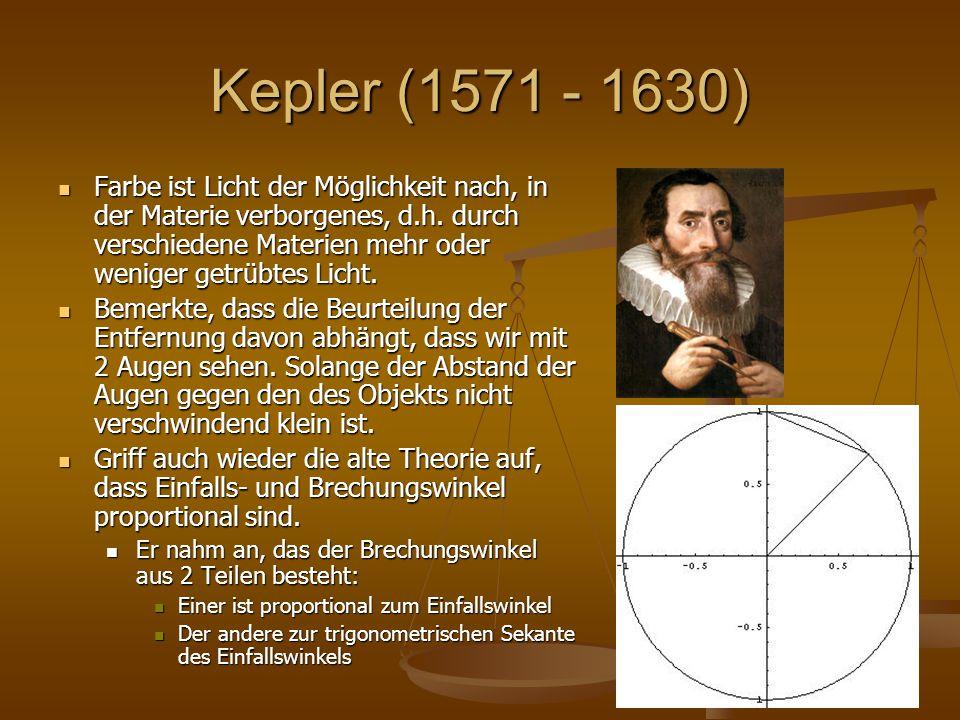 Kepler (1571 - 1630) Farbe ist Licht der Möglichkeit nach, in der Materie verborgenes, d.h. durch verschiedene Materien mehr oder weniger getrübtes Li