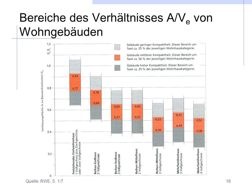 16 Bereiche des Verhältnisses A/V e von Wohngebäuden Quelle: RWE, S. 1/7