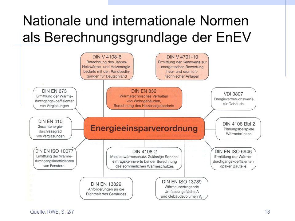 18 Nationale und internationale Normen als Berechnungsgrundlage der EnEV Quelle: RWE, S. 2/7