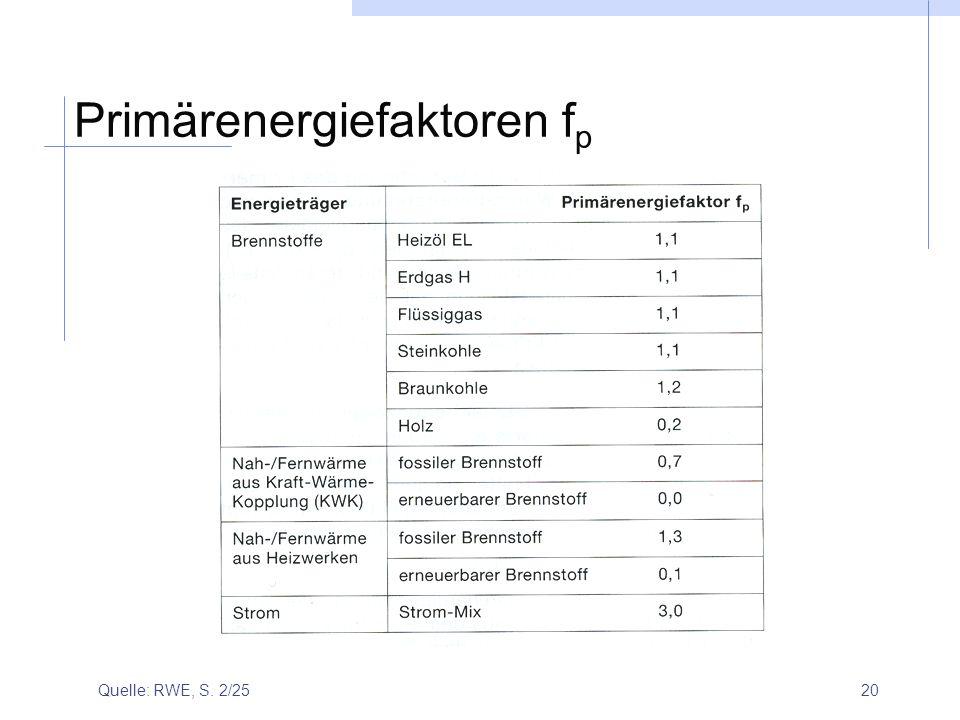 20 Primärenergiefaktoren f p Quelle: RWE, S. 2/25