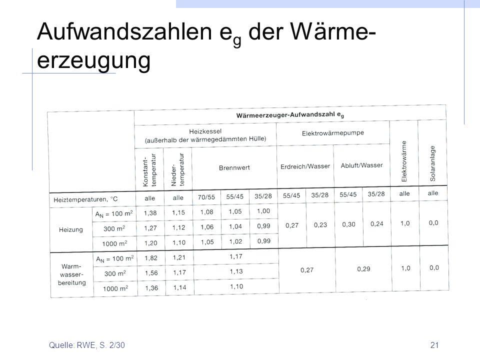 21 Aufwandszahlen e g der Wärme- erzeugung Quelle: RWE, S. 2/30
