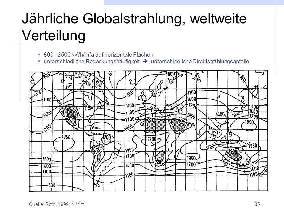 35 Jährliche Globalstrahlung, weltweite Verteilung  800 - 2500 kWh/m²a auf horizontale Flächen  unterschiedliche Bedeckungshäufigkeit  unterschiedl