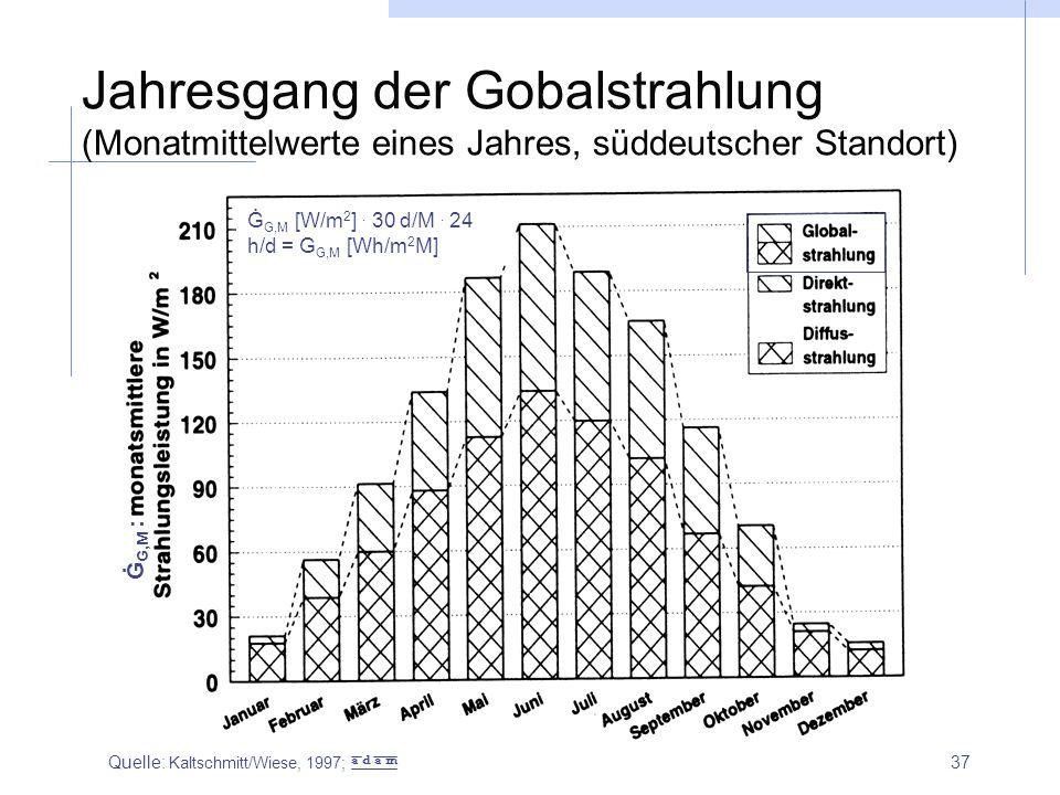 37 Jahresgang der Gobalstrahlung (Monatmittelwerte eines Jahres, süddeutscher Standort) Quelle: Kaltschmitt/Wiese, 1997; Ġ G,M [W/m 2 ]. 30 d/M. 24 h/