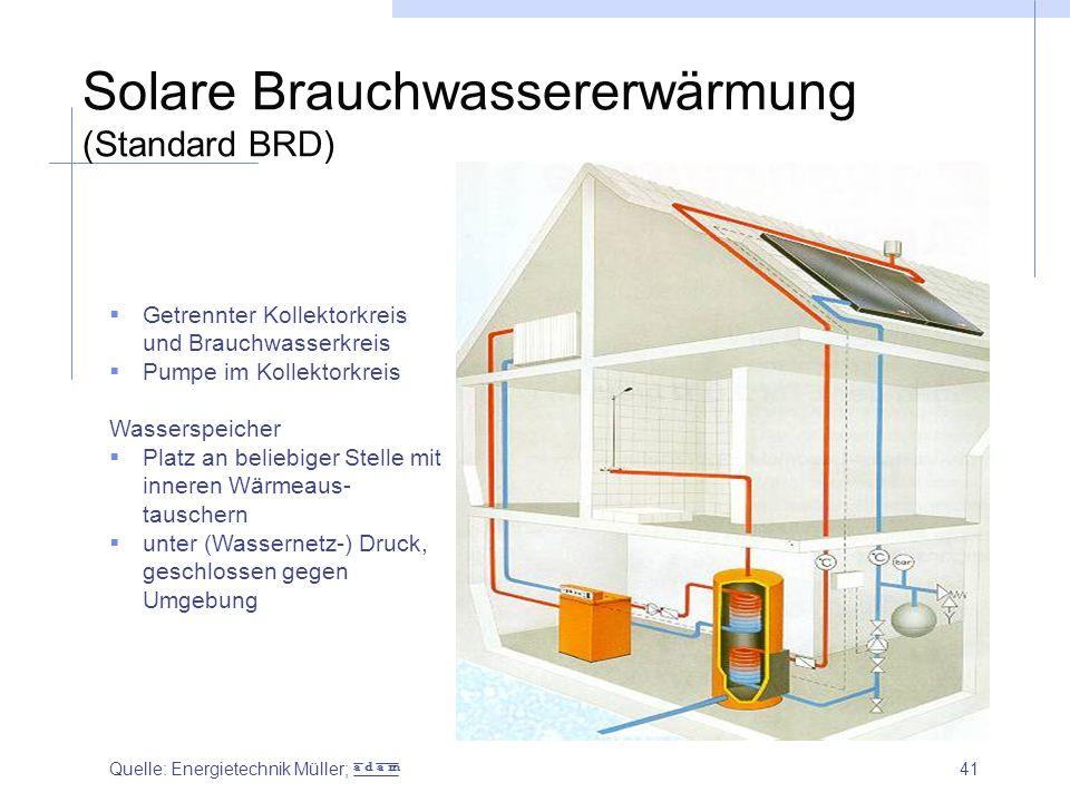 41 Solare Brauchwassererwärmung (Standard BRD)  Getrennter Kollektorkreis und Brauchwasserkreis  Pumpe im Kollektorkreis Wasserspeicher  Platz an b
