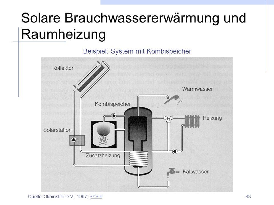43 Solare Brauchwassererwärmung und Raumheizung Beispiel: System mit Kombispeicher Quelle: Ökoinstitut e.V., 1997; a d a m