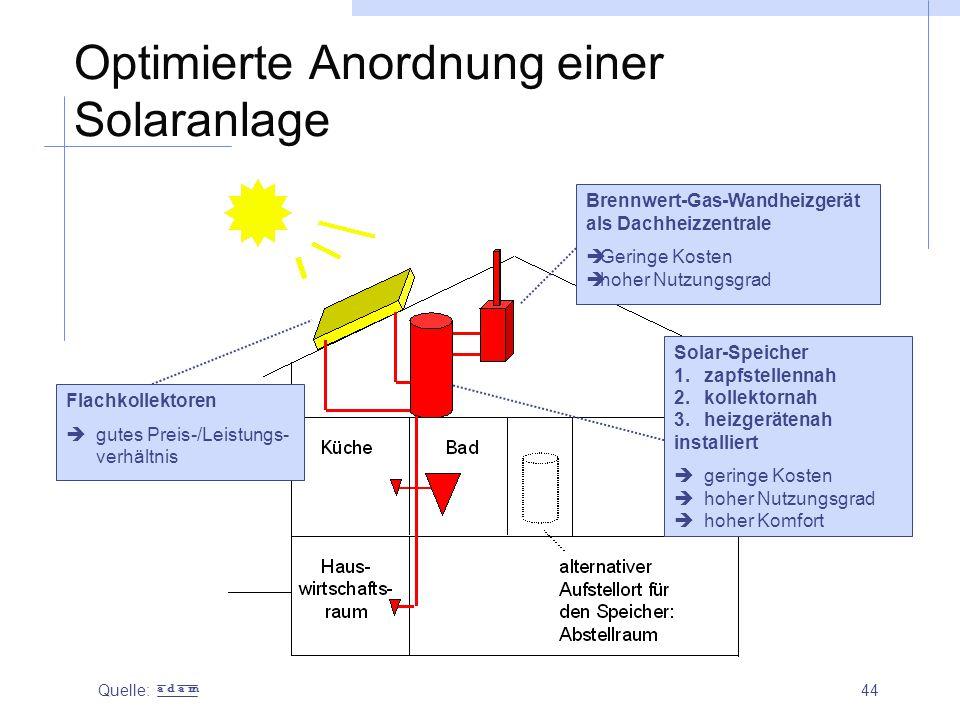 44 Optimierte Anordnung einer Solaranlage Quelle: Brennwert-Gas-Wandheizgerät als Dachheizzentrale  Geringe Kosten  hoher Nutzungsgrad Solar-Speiche