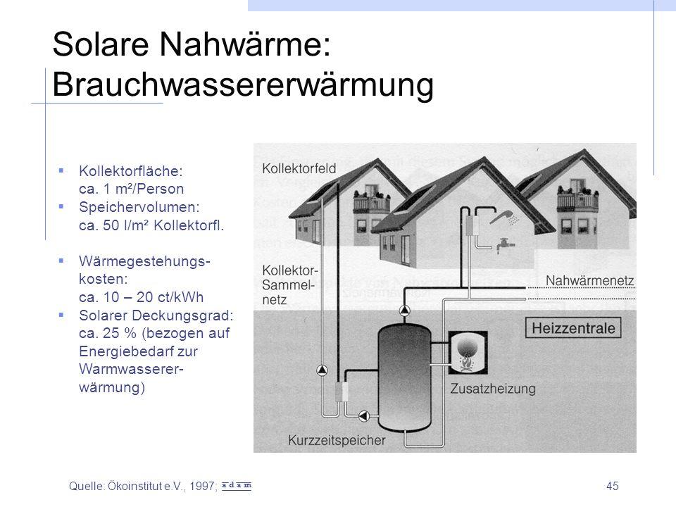 45 Solare Nahwärme: Brauchwassererwärmung  Kollektorfläche: ca. 1 m²/Person  Speichervolumen: ca. 50 l/m² Kollektorfl.  Wärmegestehungs- kosten: ca