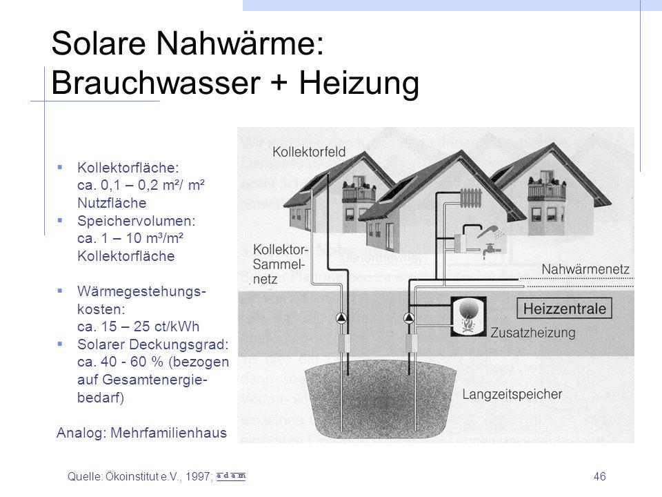 46 Solare Nahwärme: Brauchwasser + Heizung  Kollektorfläche: ca. 0,1 – 0,2 m²/ m² Nutzfläche  Speichervolumen: ca. 1 – 10 m³/m² Kollektorfläche  Wä