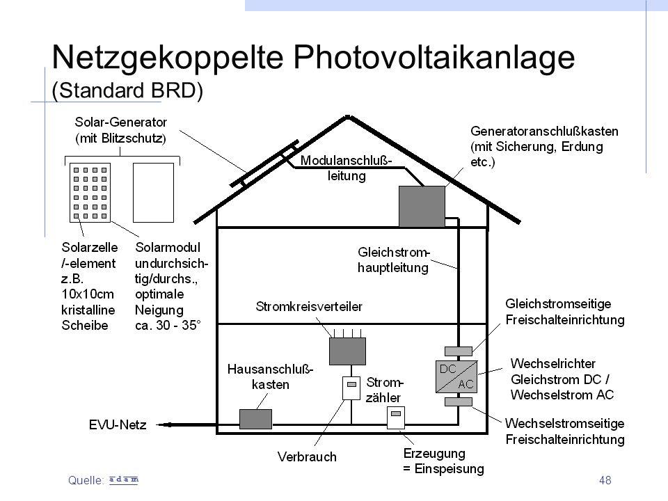 48 Netzgekoppelte Photovoltaikanlage ( Standard BRD) Quelle: a d a m