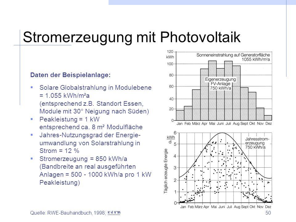 50 Stromerzeugung mit Photovoltaik Daten der Beispielanlage:  Solare Globalstrahlung in Modulebene = 1.055 kWh/m²a (entsprechend z.B. Standort Essen,
