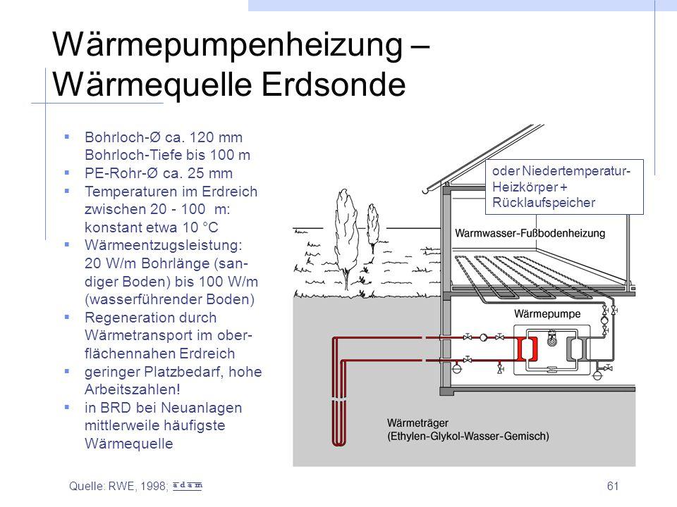 61 Wärmepumpenheizung – Wärmequelle Erdsonde  Bohrloch-Ø ca. 120 mm Bohrloch-Tiefe bis 100 m  PE-Rohr-Ø ca. 25 mm  Temperaturen im Erdreich zwische