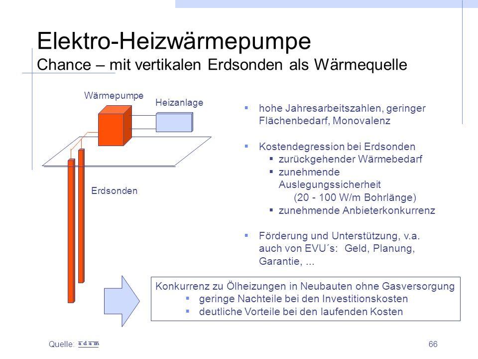 66 Elektro-Heizwärmepumpe Chance – mit vertikalen Erdsonden als Wärmequelle  hohe Jahresarbeitszahlen, geringer Flächenbedarf, Monovalenz  Kostendeg